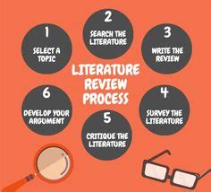 How to teach writing a thesis statement